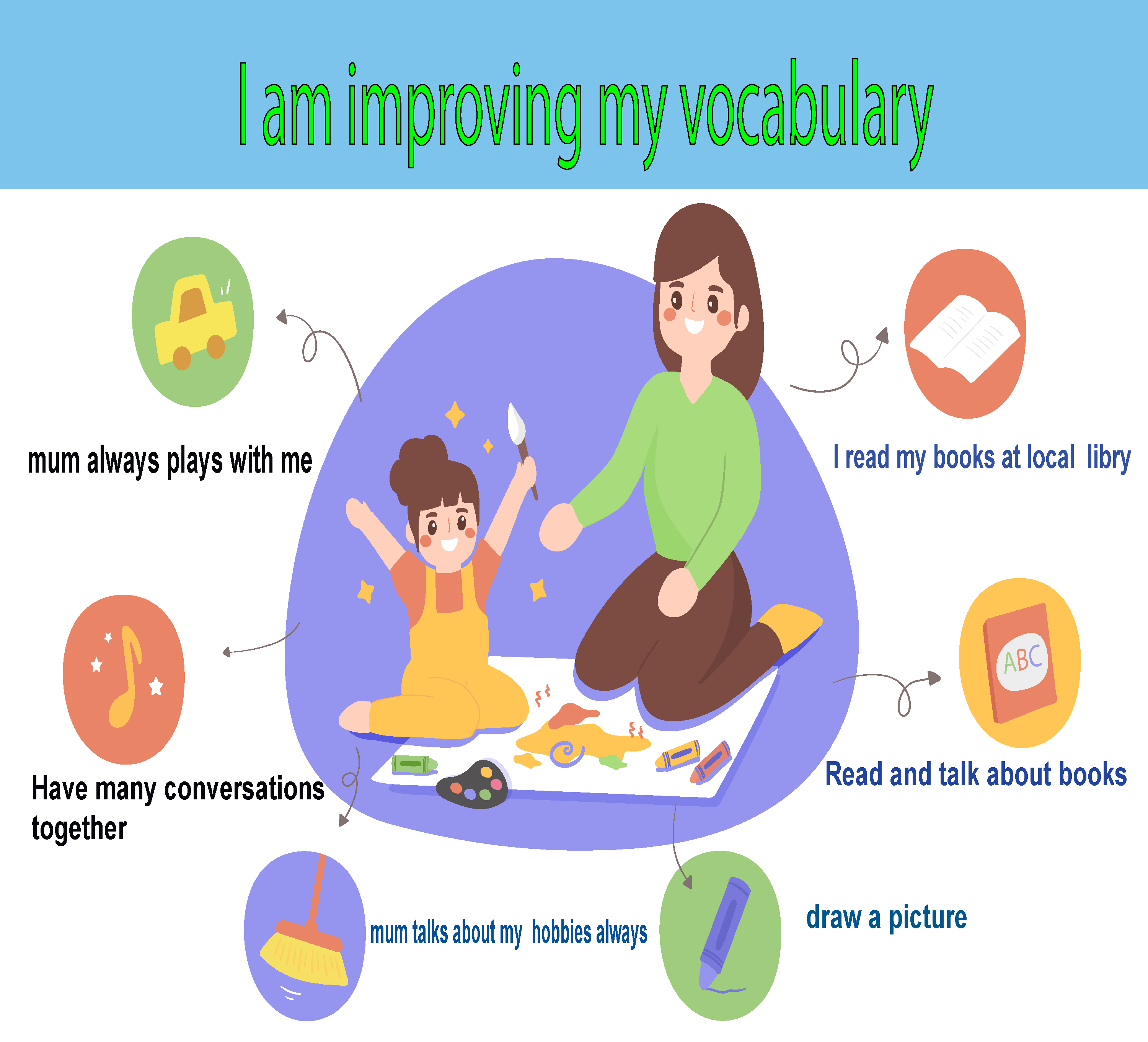 Read more about the article 9 ways to build  your children`s vocabulary